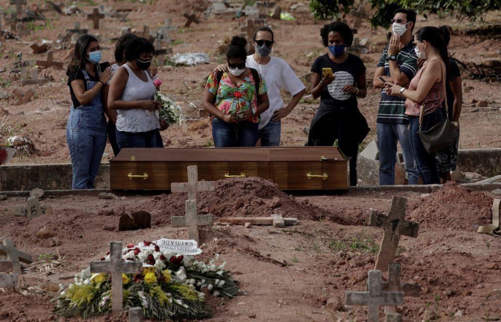 Covid-19: Negligências das autoridades brasileiras estão a custar vidas - MSF