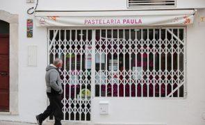 Covid-19: Pandemia custou 2,2% do PIB às contas públicas em 2020
