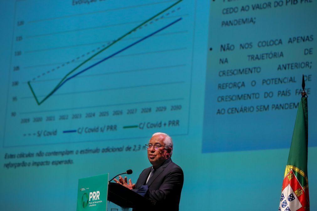 PRR: Costa salienta que há 11 mil milhões de euros de encomenda pública às empresas