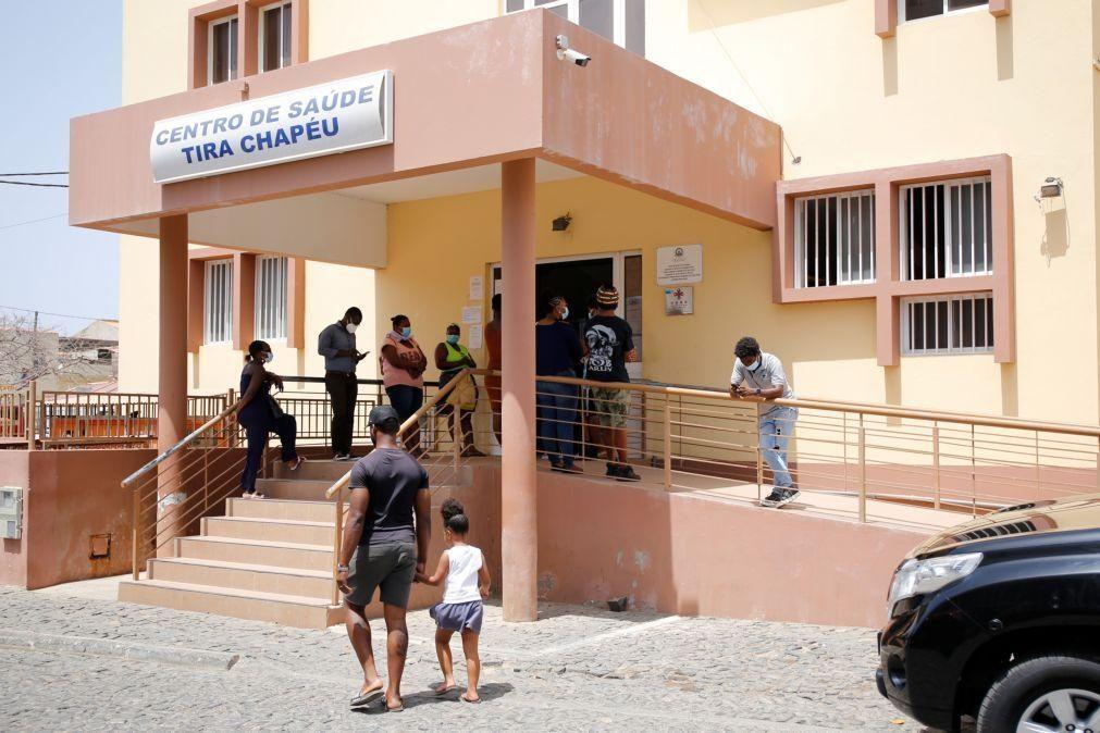 Covid-19: Cabo Verde com mais 212 infetados e dois mortos em 24 horas