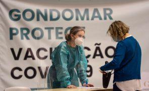 Covid-19: Mais de quatro mil estrangeiros inscreveram-se na plataforma para vacinação