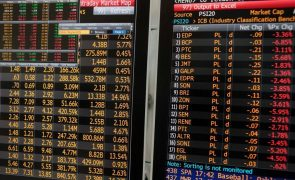 PSI20 acompanha descidas na Europa e perde 0,21%