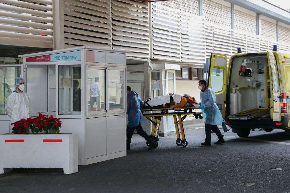 Covid-19: Madeira com 16 novos casos e 26 recuperados
