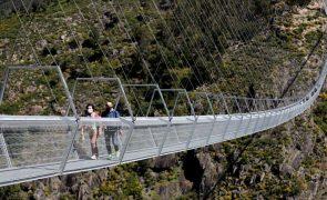 Na maior ponte pedonal suspensa do mundo nem os mais nervosos resistem à travessia