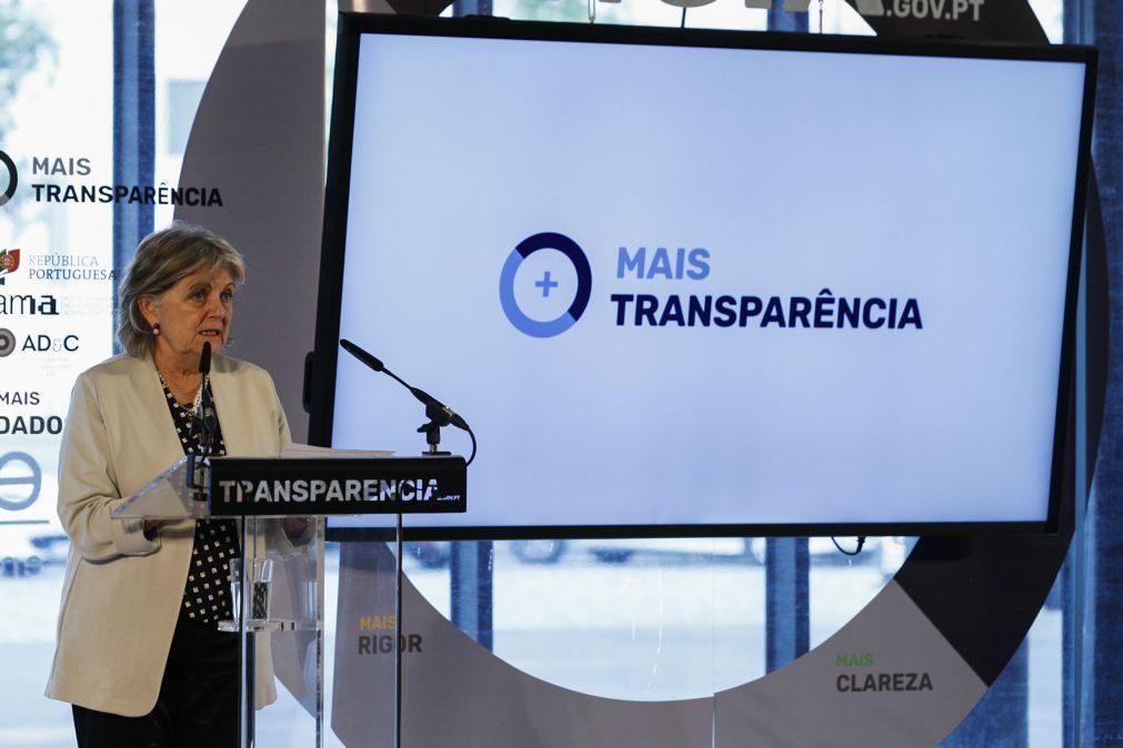 PRR:  Comissão Europeia terá tolerância zero contra a fraude -- Elisa Ferreira