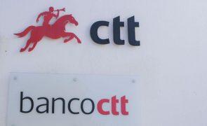 Rendimentos do Banco CTT sobem 8,7% no 1.º trimestre para 21,2 ME