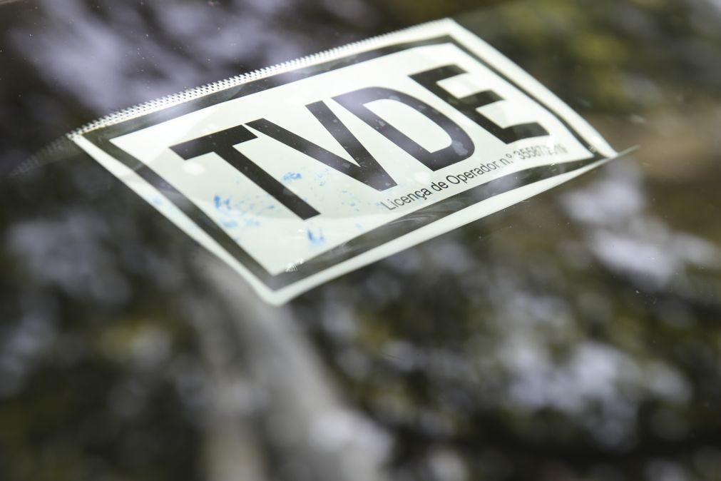 IMT levantou 574 autos de notícia no setor das plataformas TVDE