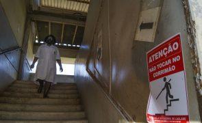 Covid-19: Moçambique com mais 24 casos e sem óbitos pelo segundo dia consecutivo