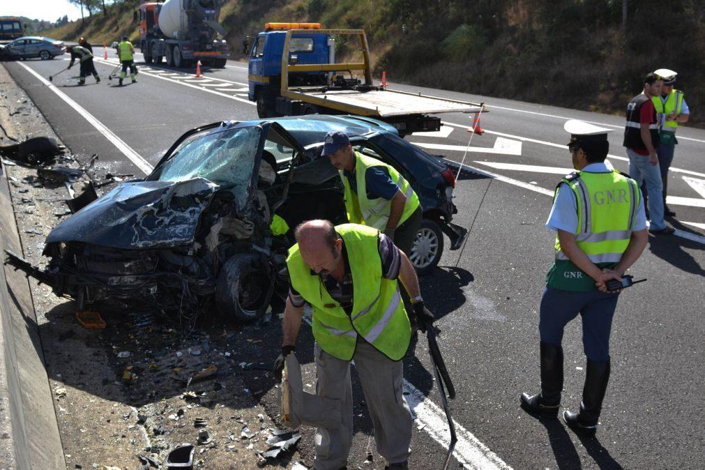 Mais de 2.600 acidentes rodoviários e 34 mortos nos dois primeiros meses do ano