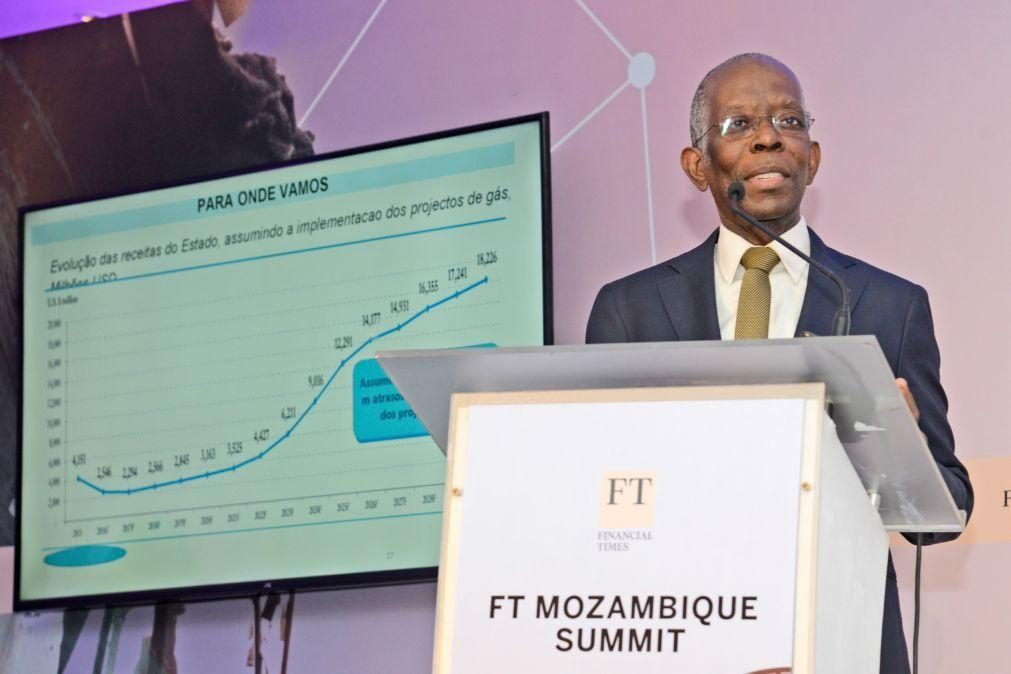 Governo aprova a extinção da empresa pública Correios de Moçambique