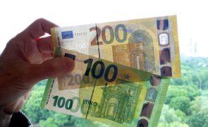 OE2021: Défice atinge 4.845 milhões de euros nos primeiros quatro meses deste ano
