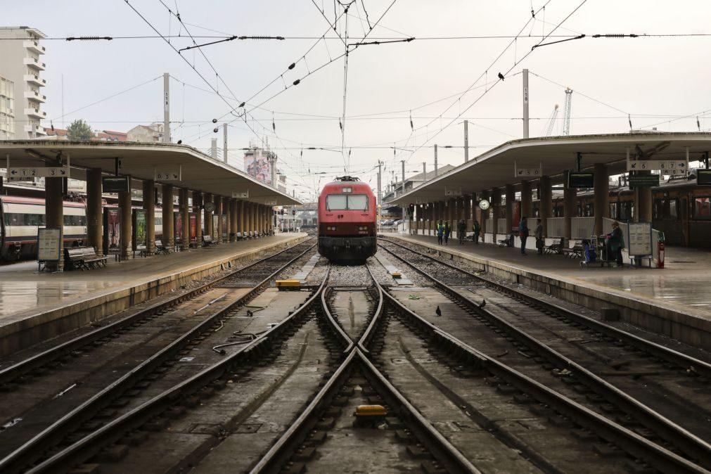 Greve na CP suprimiu 80 comboios até às 18:00 e circularam 890