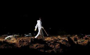 Covid-19: Mais 2.245 mortos e 67.467 casos em 24 horas no Brasil