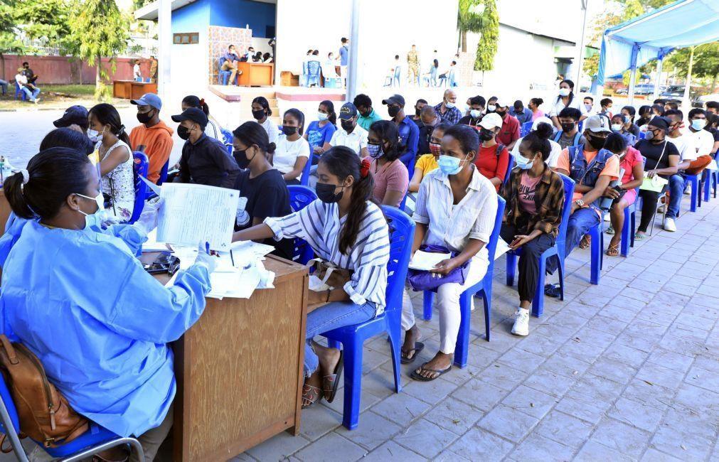 Covid-19: Maio foi pior mês da pandemia em Timor-Leste, com 80% das mortes e 65% dos casos