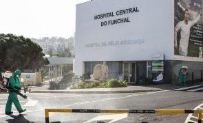 Covid-19: Madeira regista três novos casos e 16 recuperações