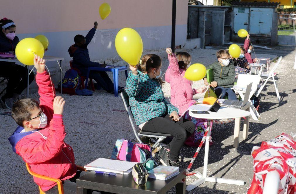 Covid-19: Mais de 1,3 milhões de crianças em Itália vivem em pobreza extrema