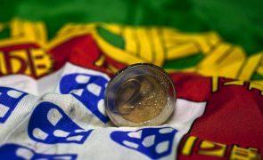 Economia portuguesa deverá crescer entre 14,5% e 15,5% no 2.º trimestre