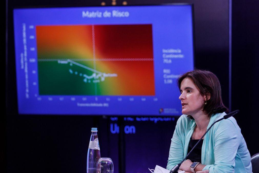 Covid-19: Avaliação da pandemia não se limita à matriz de risco, diz Governo