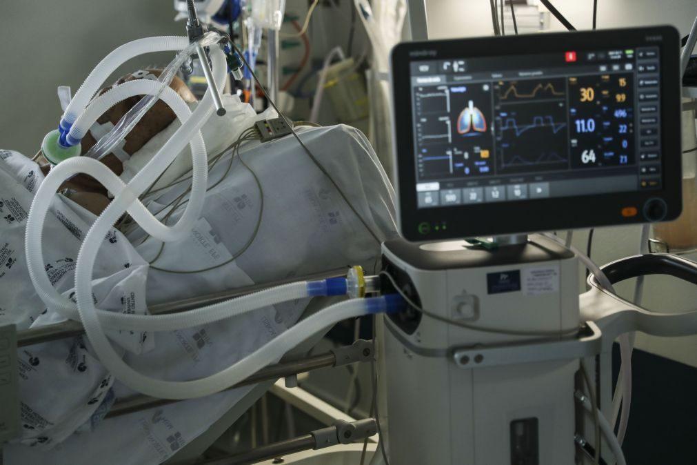 Covid-19: Hospital Santa Maria aumentou camas de enfermaria para 42 e de UCI para 14