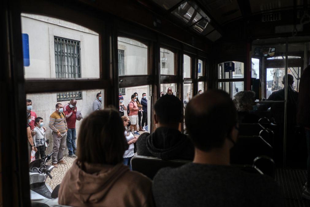 Covid-19: Rt passa de 1,12 para 1,20 em Lisboa e Vale do Tejo