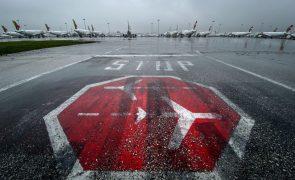 Covid-19:Tráfego aéreo de passageiros cai 86% em abril face a 2019 - INE