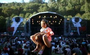 Covid-19: Festival Paredes de Coura adiado para 2022