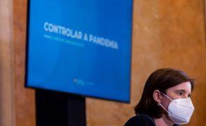 Covid-19: Há 19 concelhos em alerta entre os 250 de Portugal Continental a manter desconfinamento