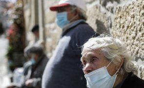 Covid-19: Pandemia afetou mais vulneráveis e refletiu-se nos contactos com Provedoria