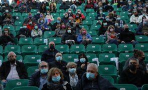 Covid-19: Israel ordena o uso de máscara após aumento de infeções