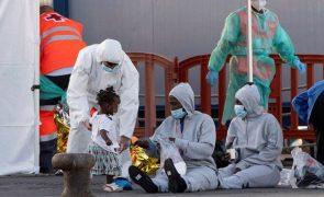 Covid-19: Mais de 40 mil refugiados ficaram infetados e pelo menos 400 morreram - ACNUR