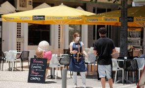 Turistas não residentes em Portugal caem 73,7% em 2020, para 6,5 milhões