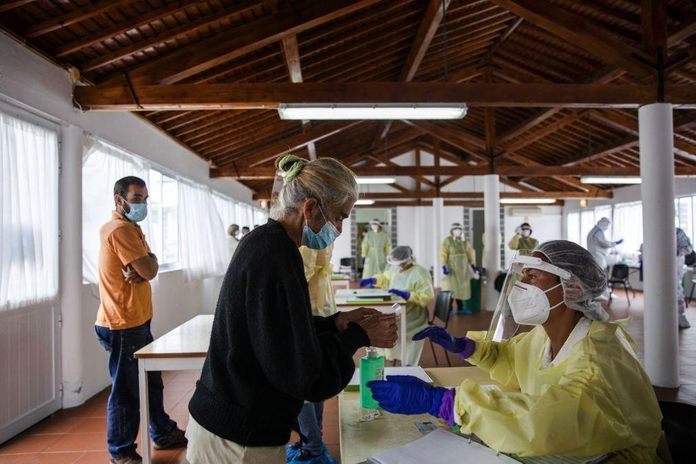 Covid-19: Em 24 horas mais 7 mortos e 3.547 infetados em Portugal