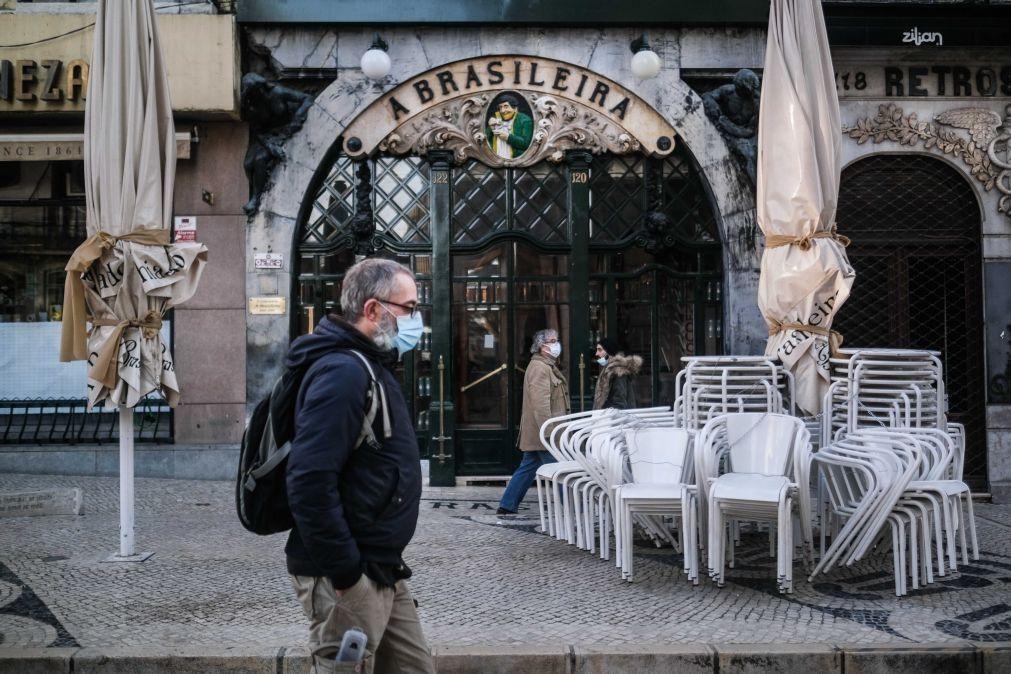 Cafés nos concelhos de risco elevado e muito elevado com horário alargado ao fim de semana