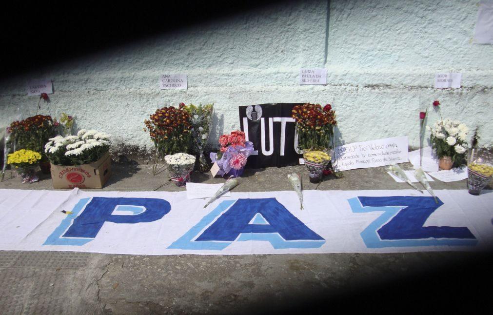 Covid-19: Assassínios crescem 4% no Brasil durante a pandemia