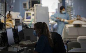 Covid-19: Cuidados intensivos com 72% das camas ocupadas