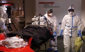 Covid-19: França regista 16 mortes e 10.949 infeções nas últimas 24 horas