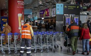 Aeroportos receberam 1,3 milhões de passageiros em maio, transporte aéreo cai 77% face a 2019