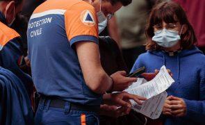 Covid-19: Portugal regista mais 13 mortos e 4.376 infetados em 24 horas