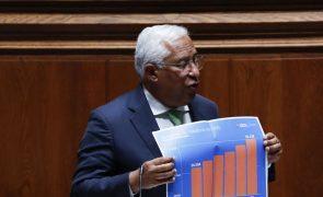Estado da nação:  PEV exige reforço do SNS, Costa refere recuperação de consultas
