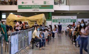 Covid-19: Madeira com 23 novos casos e 28 recuperados nas últimas 24 horas
