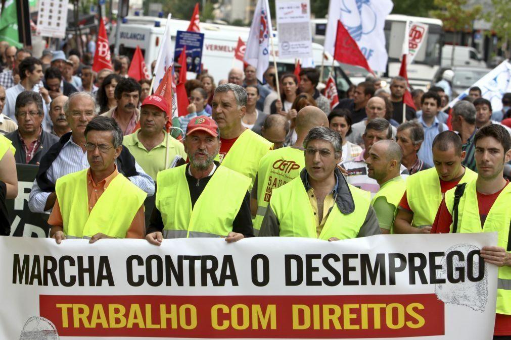 Número de empresas com despedimentos coletivos cai 45% até junho - DGERT