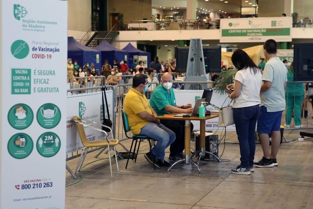 Covid-19: Madeira sinaliza 30 novos casos e um total de 256 infeções ativas