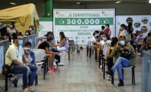 Covid-19: Madeira sinaliza 61 novos casos e 34 recuperações