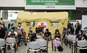 Covid-19: Madeira com 21 novos casos e 57 recuperações