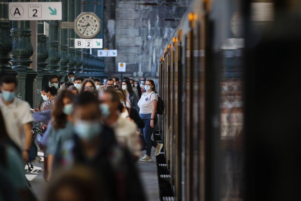 Covid-19: Mais 1.822 infeções, seis mortes e menos doentes internados nas últimas 24 horas