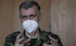 Covid-19: Mandato da task force para a testagem renovado por 6 meses