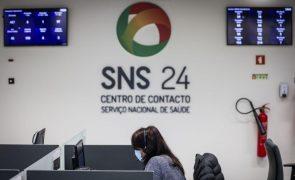 SNS 24 bate recorde com mais de quatro milhões de chamadas atendidas