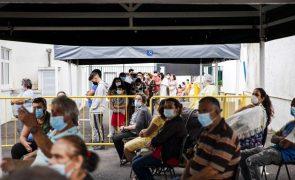 Covid-19: Açores com 11 novos casos e 118 infeções ativas
