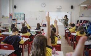 Covid-19: Guia de prevenção para as escolas