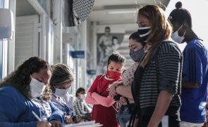 Covid-19: Brasil regista 672 mortes e 15.951 novos casos em 24 horas